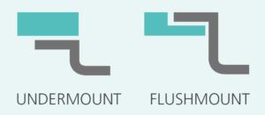 Flush Mount vs Undermount Sink
